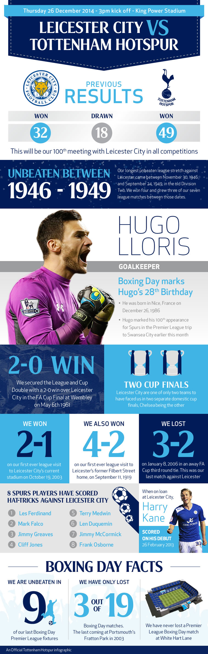 leicester_away_infographic_full