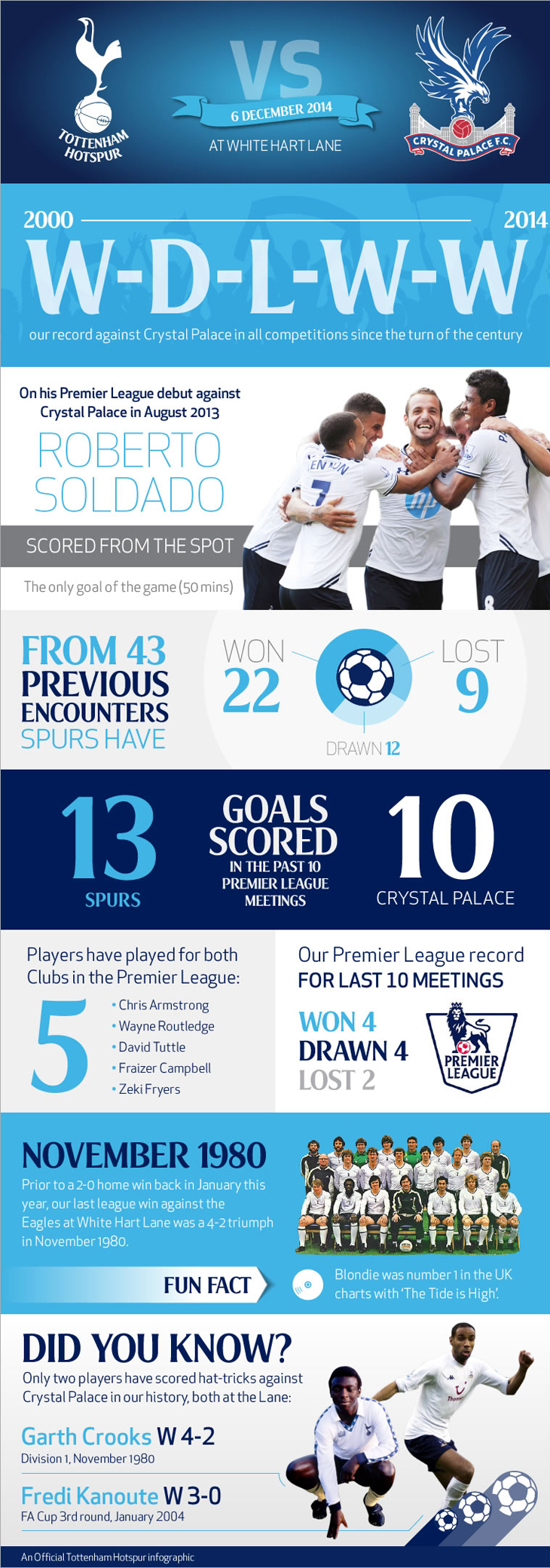 palace_away_infographic_full